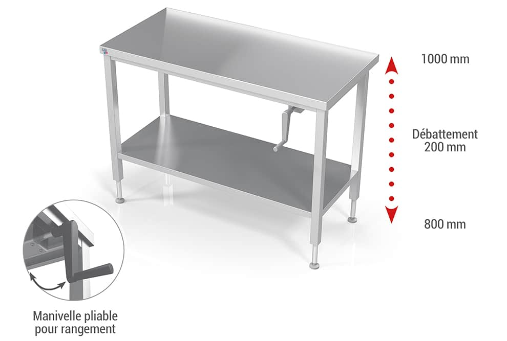 Les tables de travail confor'table de L2G