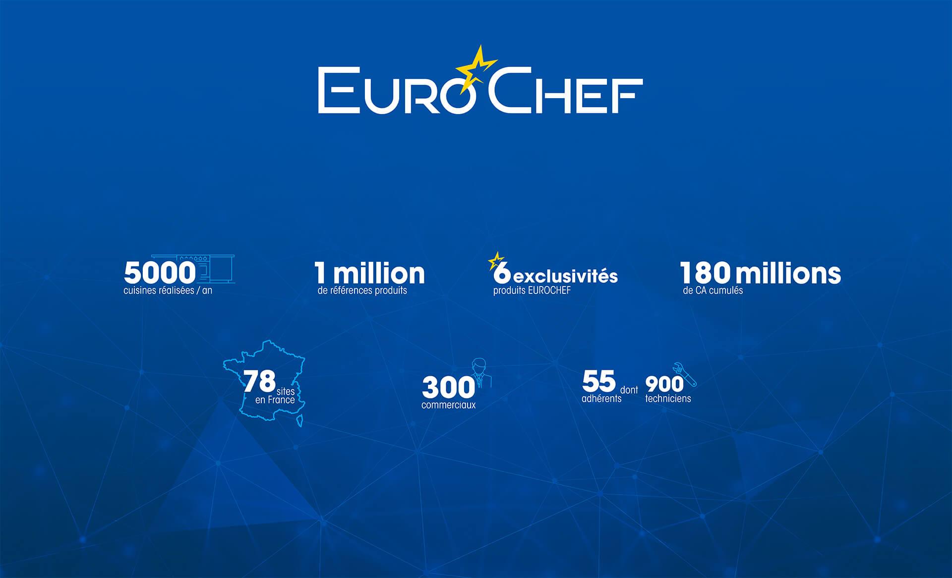chiffres-eurochef