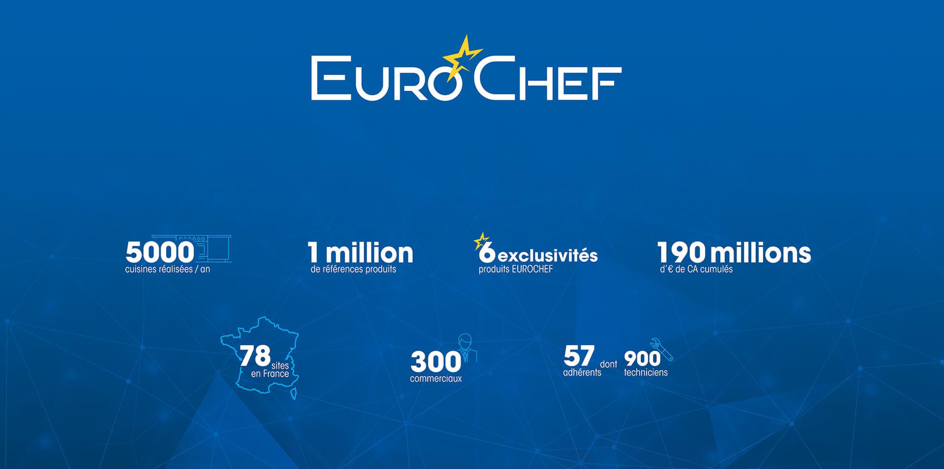 chiffres clés eurochef (1)